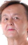 Частные объявления репетиторов по менеджменту (преподаватель Земфира Назиповна).